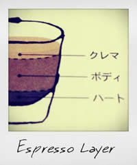 dic_espressolayer